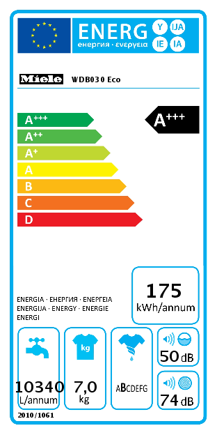 large_energy_label